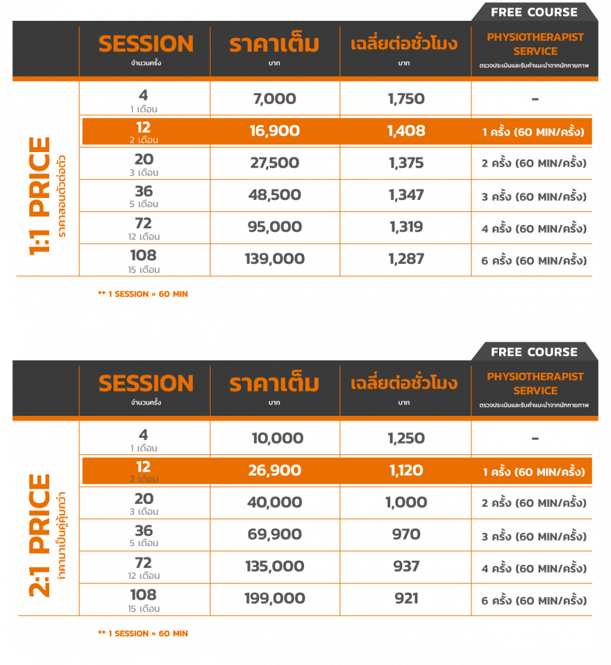 WEB2020-FinalDesign-ราคาใหม่